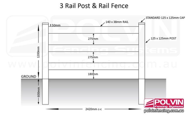 Post Amp Rail Fencing Polvin Fencing