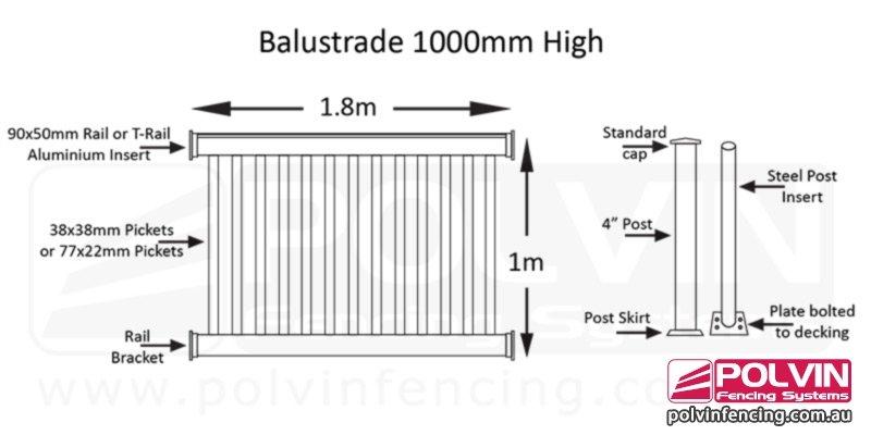 Balustrade Specs Polvin Fencing